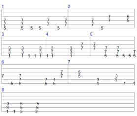 Lead Guitar Styles - Metal Leads